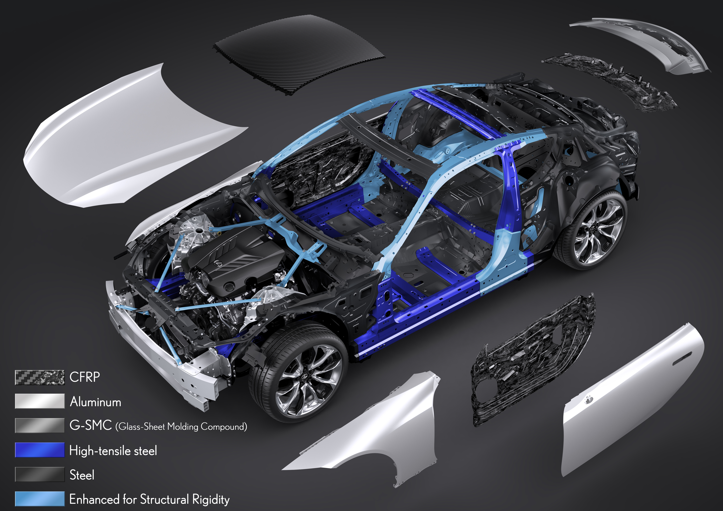 Fundamental material of vehicle frame is the key for lightweight vehicle