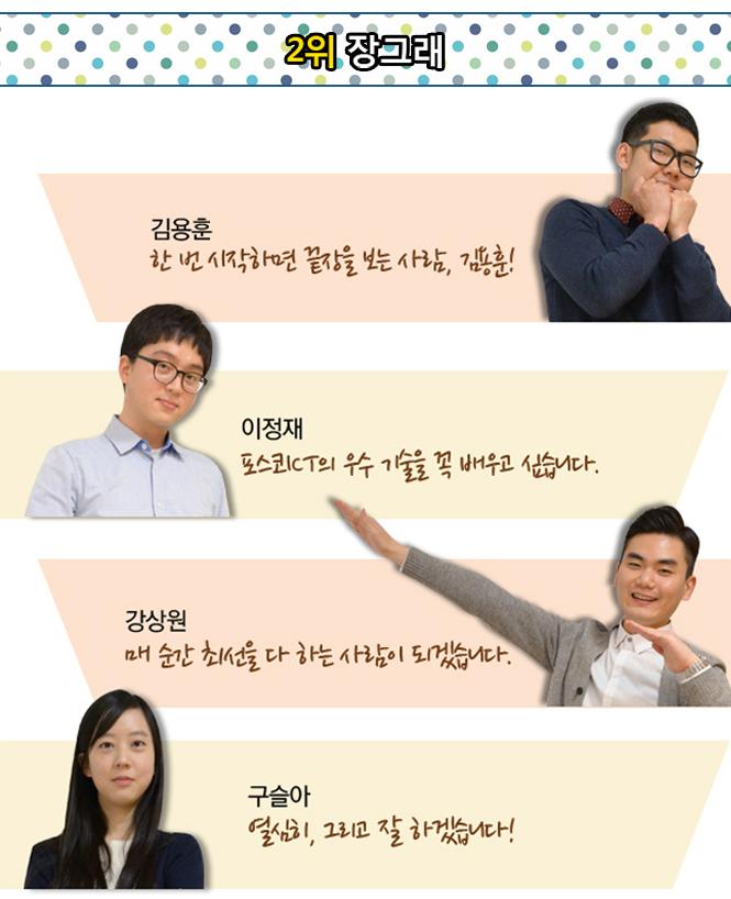 2위 장그래.  김용훈: 한 번 시작하면 끝장을 보는 사람, 김용훈!   이정재: 포스코ICT의 우수 기술을 꼭 배우고 싶습니다.   강상원: 매 순간 최선을 다 하는 사람이 되겠습니다.    구슬아: 열심히, 그리고 잘 하겠습니다!