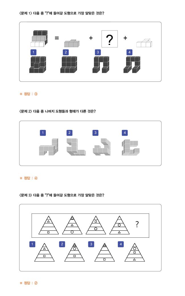 """<문제1> 다음 중 """"물음표""""에 들어갈 도형으로 가장 알맞은 것은? 정육면체로 이루어진 특정 모형을 3가지 부분으로 나누었을때 물음표에 들어갈 알맞은 도형을 찾는 문제. <문제2> 다음 중 나머지 도형들과 형태가 다른 것은?  - 일정 정육면체의 모형을 다향한 각도로 바라보았을때 다른 하나의 모형을 찾는 문제. <문제3> 다음 중 """"물음표""""에 들어갈 도형으로 가장 알맞은 것은?  - 삼각형을 5등분 한 후 패턴의 변화를 예측하는 4지 선다 문제"""