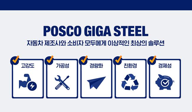 POSCO GIGA STEEL 자동차 제조사와 소비자 모두에게 이상적인 최상의 솔루션 고강도 가공성 경량화 친환경 경제성