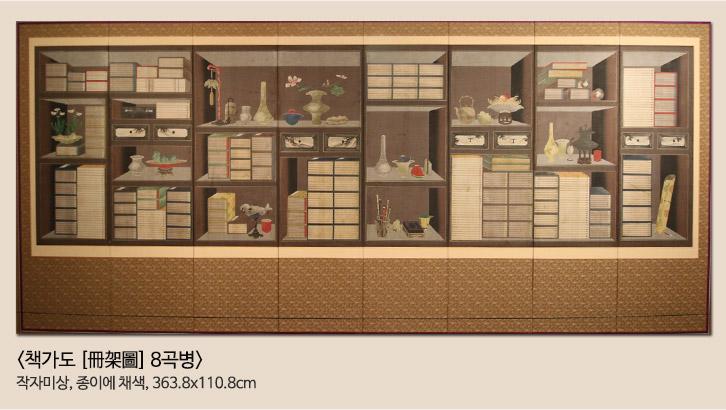 책가도[冊架圖] 8곡병 작자미상, 종이에 채색, 363.8x110.8cm