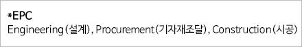 EPC Engineering(설계), Procurement(기자재조달), Construction(시공)