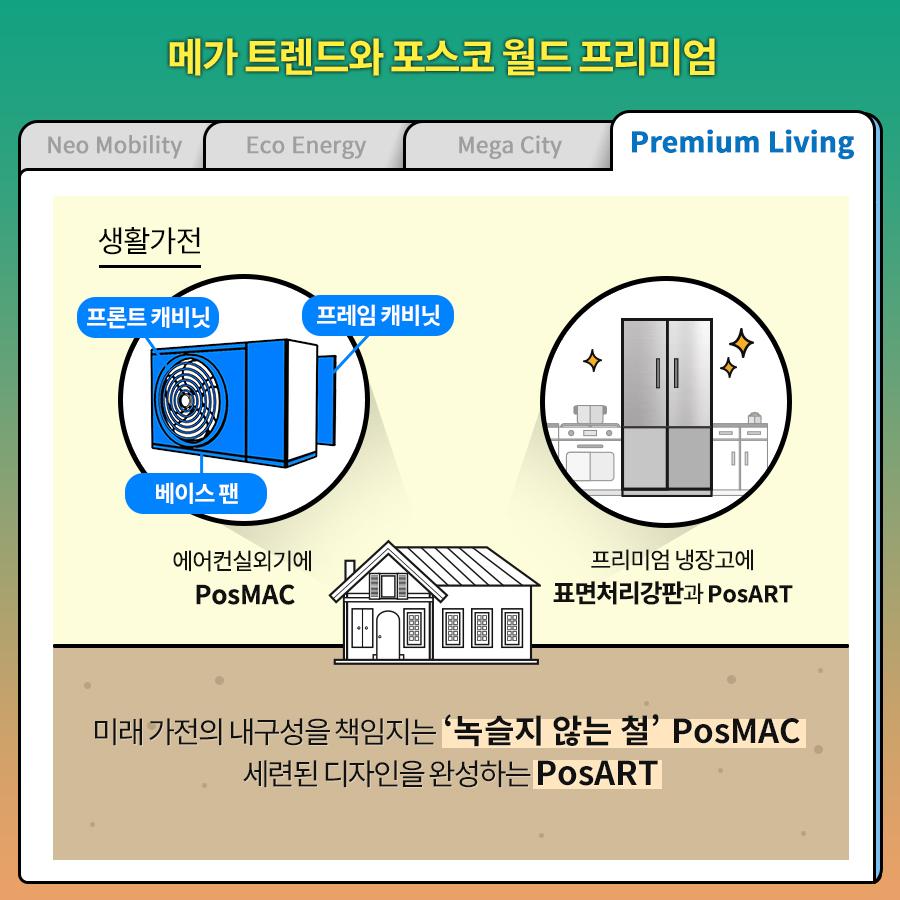 메가 트렌드와 포스코 월드 프리미엄. Premium Living/ Neo Mobility/ Eco Energy/ Mega City/ 생활가전 프론트 캐비닛 프레임 캐비닛 베이스 팬 에어컨 실외기에 PosMAC 프리리미엄 냉장고에 표면처리강판과 PosART 미래 가전의 내구성을 책임지는 '녹슬지 않는 철' PosMAC 세련된 디자인을 완성하는 PosART.