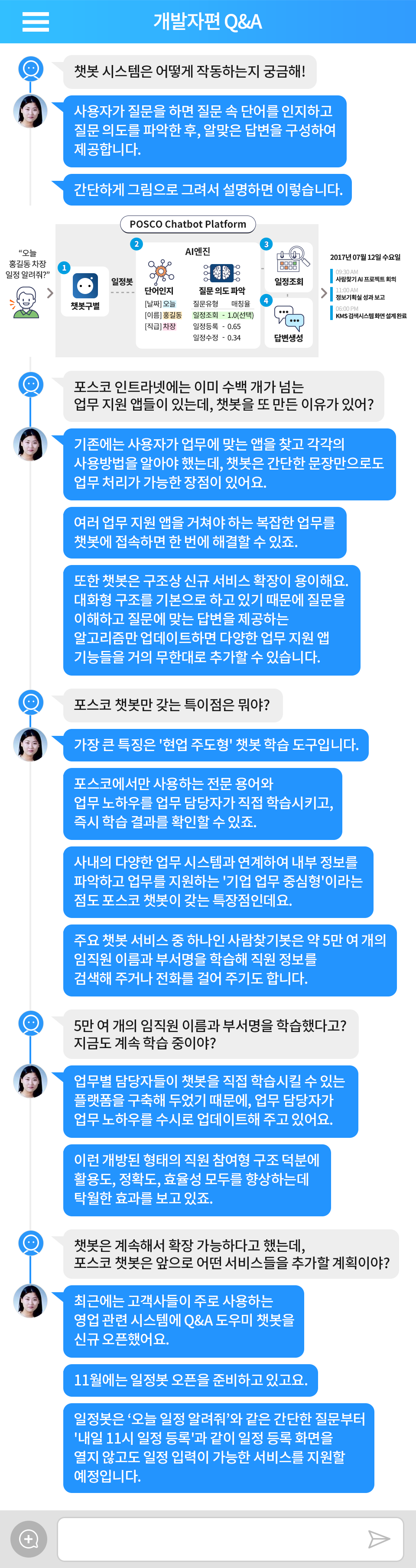 """개발자편 Q&A. Q: 챗봇 시스템은 어떻게 작동하는지 궁금해! A: 사용자가 질문을 하면 질문 속 단어를 인지하고 질문 의도를 파악한 후, 알맞은 답변을 구성하여 제공합니다. 간단하게 그림으로 그려서 설명하면 이렇습니다. POSCO Chatbot Platform. """"오늘 홍길동 차장 일정 알려줘?"""" 1챗봇구별 2AI엔진 단어인지 [날짜]오늘, [이름]홍길동, [직급]차장. 질문 의도 파악 질문유형 매칭율, 일정조회 - 1.0(선택) / 일정등록 - 0.65 / 일정수정 - 0.34 3일정조회 4답변생성 2017년 07월 12일 수요일 09:30AM 사람찾기 AI 프로젝트 회의 11:00AM 정보기획실 성과 보고 06:00PM KMS 검색시스템 화면 설계 완료. Q: 포스코 인트라넷에는 이미 수백 개가 넘는 업무 지원 앱들이 있는데, 챗봇을 또 만든 이유가 있어? A: 기존에는 사용자가 업무에 맞는 앱을 찾고 각각의 사용방법을 알아야 했는데, 챗봇은 간단한 문장만으로도 업무 처리가 가능한 장점이 있어요. 여러 업무 지원 앱을 거쳐야 하는 복잡한 업무를 챗봇에 접속하면 한 번에 해결할 수 있죠. 또한 챗봇은 구조상 신규 서비스 확장이 용이해요. 대화형 구조를 기본으로 하고 있기 때문에 질문을 이해하고 질문에 맞는 답변을 제공하는 알고리즘만 업데이트하면 다양한 업무 지원 앱 기능들을 거의 무한대로 추가할 수 있습니다. Q: 포스코 챗봇만 갖는 특이점은 뭐야? A: 가장 큰 특징은 '현업 주도형 챗봇 학습 도구입니다. 포스코에서만 사용하는 전문 용어와 업무 노하우를 업무 담당자가 직접 학습시키고, 즉시 학습 결과를 확인할 수 있죠. 사내의 다양한 업무 시스템과 연계하여 내부 정보를 파악하고 업무를 지원하는 '기업 업무 중심형'이라는 점도 포스코 챗봇이 갖는 특장점인데요. 주요 챗봇 서비스 중 하나인 사람찾기봇은 약 5만 여 개의 임직원 이름과 부서명을 학습해 직원 정보를 검색해 주거나 전화를 걸어 주기도 합니다. Q: 5만 여 개의 임직원 이름과 부서명을 학습했다고? 지금도 계속 학습 중이요? A: 업무별 담당자들이 챗봇을 직접 학습시킬 수 있는 플랫폼을 구축해 두었기 때문에, 업무 담당자가 업무 노하우를 수시로 업데이트해 주고 있어요. 이런 개방된 형태의 직원 참여형 구조 덕분에 활용도, 정확도, 효율성 모두를 향상하는데 탁월한 효과를 보고 있죠. Q: 챗봇은 계속해서 확장 가능하다고 했는데, 포스코 챗봇은 앞으로 어떤 서비스들을 추가할 계획이야? A: 최근에는 고객사들이 주로 사용하는 영업 관련 시스템에 Q&A 도우미 챗봇을 신규 오픈했어요. 11월에는 일정봇 오픈을 준비하고 있고요. 일정봇은 '오늘 일정 알려줘'와 같은 간단한 질문부터 '내일 11시 일정 등록'과 같이 일정 등록 화면을 열지 않고도 일정 입력이 가능한 서비스를 지원할 예정입니다. 기획자편 Q&A. Q: 실제로 일할 때 챗봇을 어떻게 활용할 수 있어? A: 업무 담당자를 찾을 때 트리형식의 조직도를 여러 번 클릭하며 검색에 힘 빼지 말고 챗봇을 활용해 보세요. Q: 그럼 포항 1열연공장장님 이름을 바로 알려줄 수 있어? A: '근무지역은 포항, 조직명은 1열연, 직책이 공장장님' 조건에 맞는 분을 바로 찾을 수 있죠! 그리고 """"ㅇㅇㅇ공장장님께 메일 보내줘""""라고 말하면 바로 메일 수신인이 자동으로 입력된 작성 창이 열립니다. Q: 우와! 정말 편한데! 바로 전화 걸기도 돼? A: """"ㅇㅇㅇ에게 전화걸어""""라고만 하면 사무실 전화나 핸드폰에서 바로 전화를 걸 수 있습니다. 명령어가 너무 길다고요? 나만의 단축어로 전화 걸기 설정도 가능합니다. Q: 또 어떤 일을 할 수 있어? A: 메일을 찾는 것도 도와드려요. """"ㅇㅇㅇ이 지난주 원가절감 관련 보낸 메일 찾아""""라고 입력하면 보낸 사람, 수신 일자, 키워드를 종합적으로 파악하여 자동으로 검색한 결과를 제공해 주기 때문에 수많은 메일 속에서 원하는 정보만 쏙쏙 골라 볼 수 있답니다. Q: 그럼 문서함에 들어가지 않고도 최근에 편집한 문서를 바로 찾을 수 있어? A: """"문서 찾아줘""""라고 질문하지 않으셔도 업무패턴"""