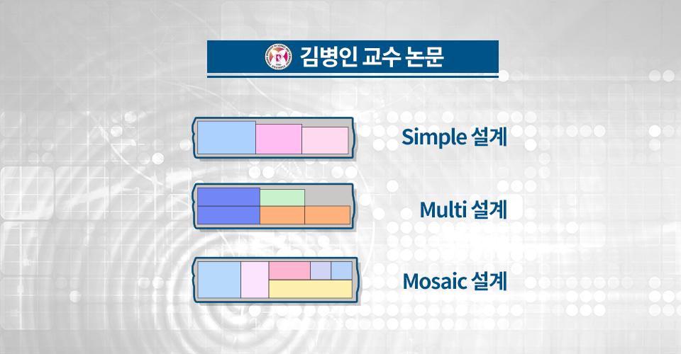 김병인 교수 논문: Simple 설계, Multi 설계, Mosaic 설계