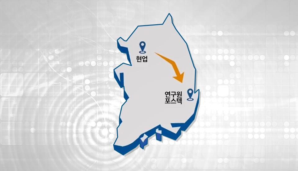 대략적인 한국 지도, 현업 장소와 연구원 포스텍 사이의 거리를 나타냄