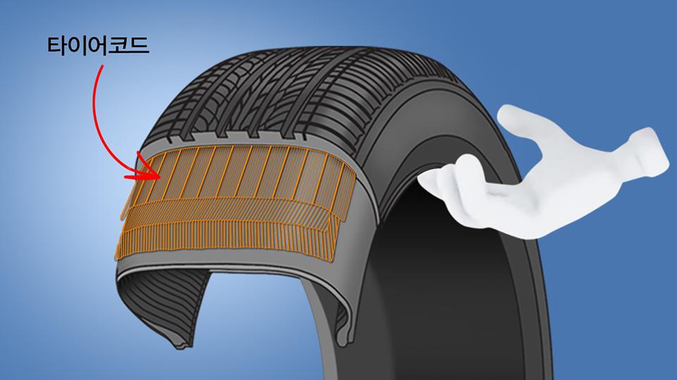 포스코 WTP 타이어코드강- 타이어의 단면을 흰색 손이 들고 있는 이미지가 있고 타이어코드가 들어간 부분에 빨간색 화살표로 표시되어있다