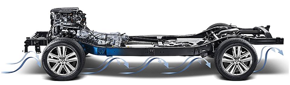 KHAN의 하부에 적용되어 있는 초고장력 쿼드 프레임 : 포스코의 기가스틸이 적용되어 차량은 가벼워지면서도 강성이 확보되는 효과를 거두었다. (자료:쌍용차동차)