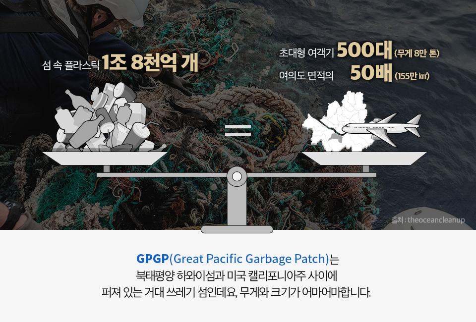 대칭저울 한쪽에는 쓰레기가, 한쪽에는 비행기와 여의도가 올라가 수평을 이루는 그림. (GPGP(Great pacific Garbage Patch)는 북태평양 하와이섬과 미국 캘리포니아주 사이에 퍼져 있는 거대 쓰레기 섬인데요, 무게와 크기가 어마어마 합니다. 섬 속 플라스틱만 1조 8천억 개로 이는 초대형 여객기 500대(무게 8만 톤), 여의도 면적의 50배(155만 km²)와 맞먹습니다.)