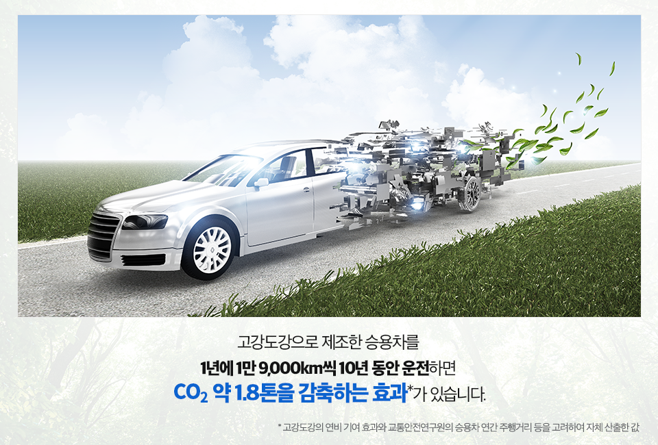 자동차가 뒤쪽부터 나뭇잎으로 변화되어가는 사진. (고강도강으로 제조한 승용차를 1년에 1만 9,000km씩 10년 동안 운전하면 CO2 약 1.8만톤을 감축하는 효과가 있습니다. 고강도강의 연비 기여 효과와 교통안전연구원의 승용차 연간 주행거리 등을 고려하여 자체 산출한 값