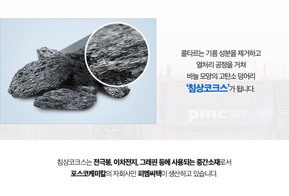 침상코크스와 침상코크스 부분확대 사진. 콜타르는 기름 성분을 제거하고 열처리 공정을 거쳐 바늘 모양의 고탄소 덩어리 '침상코크스'가 됩니다. 침상코크스는 전극봉, 이차전지, 그래핀 등에 사용되는 중간소재로서 포스코케미칼의 자회사인 피엠씨텍이 생산하고 있습니다.