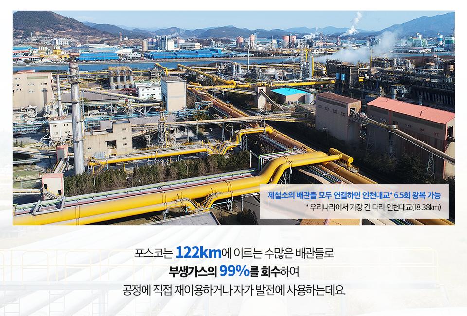 복잡하게 얽혀있는 제철소 배관 사진. 제철소의 배관을 모두 연결하면 인천대교(우리나라에서 가장 긴 다리(18.38km)) 6.5회 왕복 가능하다. 포스코는 122km에 이르는 수많은 배관들로 부생가스의 99%를 회수하여 공정에 직접 재이용하거나 자가 발전에 사용하는데요