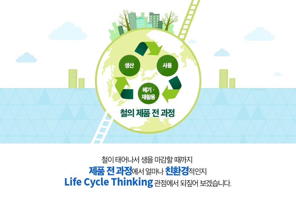 초록색 지구 안에서 철의 제품 전 과정 생산-사용-폐기,재활용이 순환하는 사진.(철이 태어나서 생을 마감할 때 까지 제품 전 과정에서 얼마나 친환경적인지 Life Cycle Thinking관점에서 되짚어 보겠습니다.)