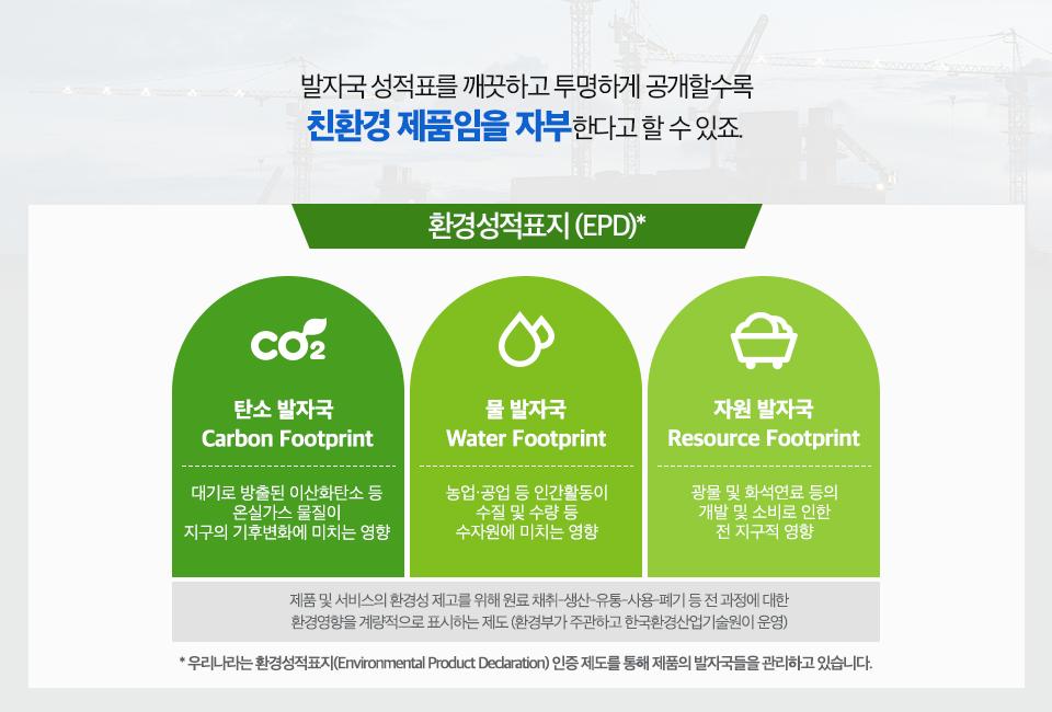 환경성적표지(EPD).(발자국 성적표를 깨끗하고 투명하게 공개할수록 친환경 제품임을 자부한다고 할 수 있죠. 환경성적표지(EPD). 탄소 발자국(Carbon footprin)대기로 방출된 이산화탄소 등 온실가스 물질이 지구의 기후변화에 미치는 영향. 물 발자국(Water footprin) 농업, 공업 등 인간활동이 수질 및 수량 등 수자원에 미치는 영향. 자원 발자국(Resource footprin)광물 및 화석연료 등의 개발 및 소비로 인한 전 지구적 영향. 제품 및 서비스의 환경성 제고를 위해 원료 채취-생산-유통-사용-폐기 등 전 과정에 대한 환경영향을 계량적으로 표시하는 제도(환경부가 주관하고 한국환경산업기술원이 운영). 우리나라는 환경성적표지(Environmental Product Declaration) 인증 제도를 통해 제품의 발자국들을 관리하고 있습니다.)