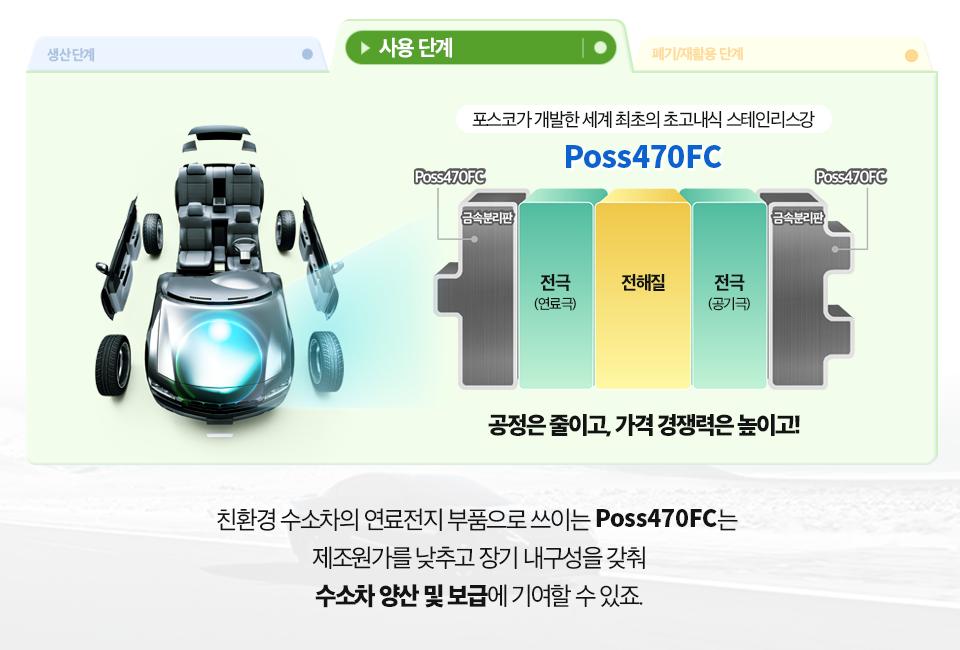 친환경 수소차와 연료전지 부품 그림.(사용 단계. 포스코가 개발한 세계 최초의 초고내식 스테인리스강. Poss470FC로 만든 연료전지의 금속분리판으로 공정은 줄이고, 가격 경쟁력은 높이고. 친환경 수소차의 연료전지 부품으로 쓰이는 Poss470FC는 제조원가를 낮추고 장기 내구성을 갖춰 수소차 양산 및 보급에 기여할 수 있죠)