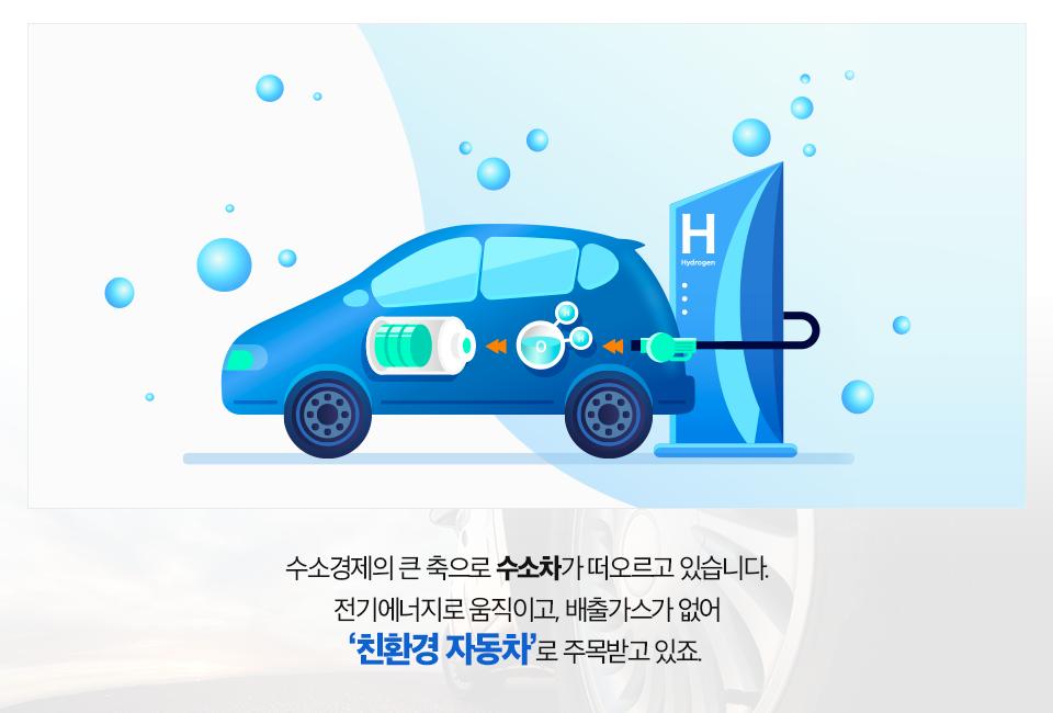 수소차가 충전소에서 충전하고 있는 그림.(수소경제의 큰 축으로 수소차가 떠오르고 있습니다. 전기에너지로 움직이고, 배출가스가 없어 '친환경 자동차'로 주목받고 있죠