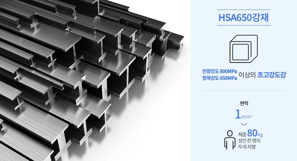 HSA650강재를 설명하는 표. HSA650강재는 인장강도 800MPa, 항복강도 650MPa 이상의 초고강도강. 이 강도는 면적 1㎟에 체중 80kg 성인 한 명의 무게를 지탱할 수 있는 강도
