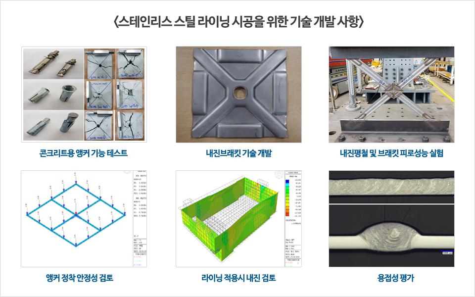 스테인리스 스틸 라이닝 시공을 위한 기술 개발 사항. 콘크리트용 앵커 기능 테스트, 내진브래킷 기술 개발, 내진평철 및 브래킷 피로성능 실험, 앵커 정착 안정성 검토, 라이닝 적용시 내진 검토, 용접성 평가
