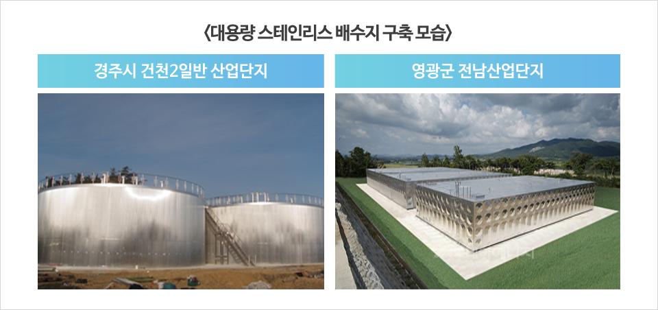 대용량 스테인리스 배수지 구축모습 왼쪽 사진: 경주시 건천2일반 산업단지 오른쪽 사진: 영광군 전남 산업단지