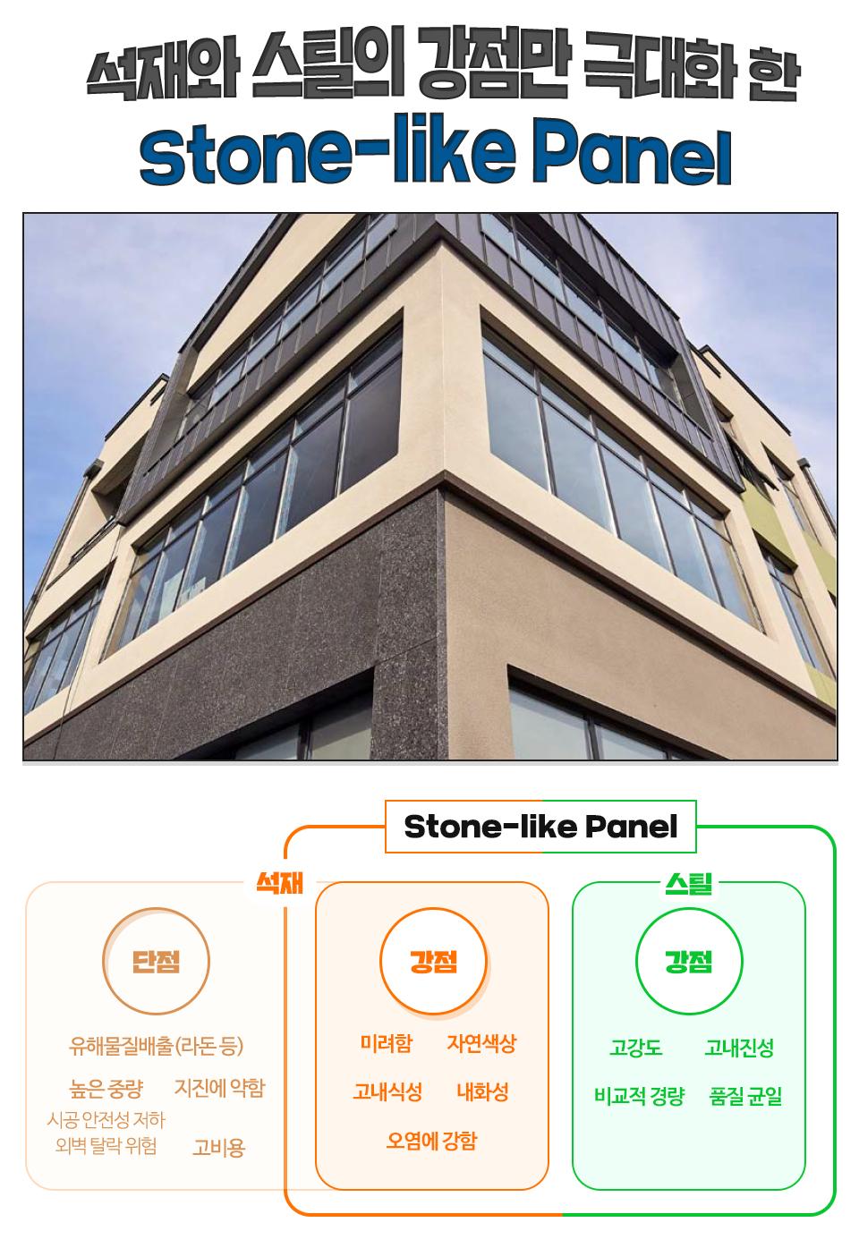 석재와 스틸의 강점만 극대화 한 stone-like Panel 하단에는 stone-like Panel이 적용된 건물의 외벽모습 석재의 단점 유해물질배출(라돈 등), 높은 중량(시공 안전성 저하, 외벽 탈락 위험), 지진에 약함, 고비용을 개선하고 석재의 강점 미려함, 자연색상, 고내식성, 내화성, 오염에 강함과 스틸의 장점 고강도, 고내진성, 비교적 경량, 품질 균일을 갖는 Stone-like Panel