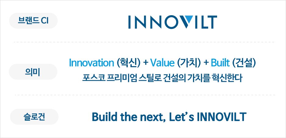 브랜드 CI INNOVILT 의미 Innovation(혁신) + Value(가치) + Build(건설) 포스코 프리미엄 스틸로 건설의 가치를 혁신한다 슬로건 Build the next, Let's INNOVILT