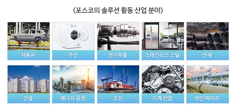 <포스코의 솔루션 활동 산업 분야>자동차, 가전, 전기부품, 스테인리스 스틸, 선재, 건설, 에너지 공장, 조선, 기계 산업, 라인 파이프