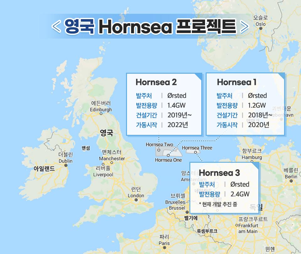 영국의 Hornsea 프로젝트는 세계 최대의 풍력발전단지 건설 프로젝트다. 영국, 아일랜드 독일을 아우른 유럽 지도가 펼쳐져 있고, 영국 Hornsea 프로젝트가 표시 되어 있다. <영국 Hornsea 프로젝트> 지도 왼쪽에 아일랜드 맨섬 영국이 표시되어 있다. 영국 지도 우측에 Hornsea 프로젝트가 표시되어 있다. Hornsea2 발주처 | Ørsted 발전용량 |1.4GW 건설기간 | 2019년~ 가동시작 | 2022년 Hornsea1 발주처 | Ørsted 발전용량 | 1.2GW 건설기간 | 2018년~ 가동시작 | 2020년 Hornsea3 발주처 | Ørsted 발전용량 | 2.4GW *현재 개발 추진 중