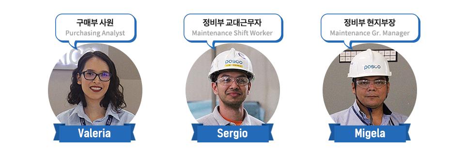 구매부 사원 Purchasing Analyst Valeria 정비부 교대근무자 Maintenance Shift Worker Sergio 정비부 현지부장 Maintenance Gr. Manager Migela