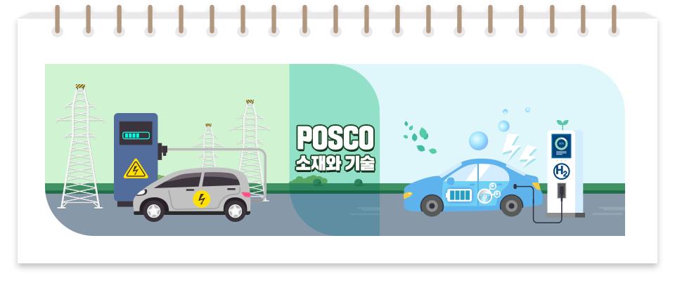 POSCO 소재와 기술. 충전중인 전기차 그림.