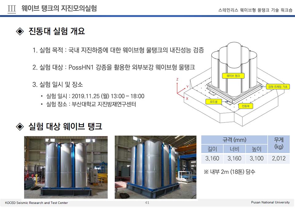 ⅲ웨이브 탱크의 지진모의 실험 스테인리스 웨이브형 물탱크 기술 워크숍 ◈진동대 실험 개요 1. 실험 목적: 국내 지진하중에 대한 웨이브형 물탱크의 내진성능 검증 2. 실험 대상 :PossHN1 강종을 활용한 외부보강 웨이브형 물탱크 3. 실험 일시 및 장소 ·실험 일시 : 2019.11.25(월) 13:00 - 18:00 ·실험 장소 : 부산대학교 지진방재연구센터 ◈실험대상 웨이브 탱크 구격(mm) 길이 3,160 너비 3,60 높이 3,100 무게(kg) 2,012 ※내부 2m(18톤) 담수