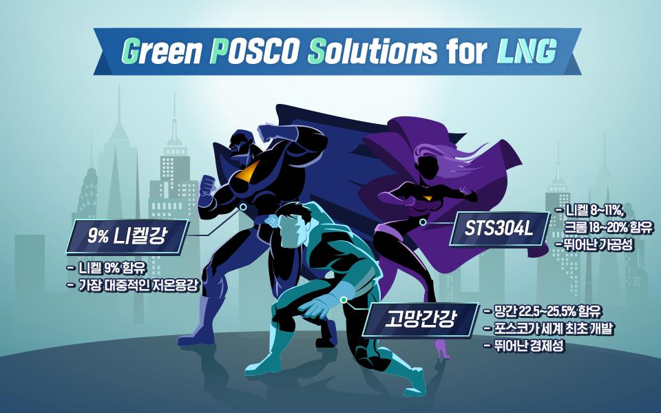 <Green POSCO Solutions for LNG> 9% 니켈강 -니켈9% 함유 -가장 대중적인 저온용강. ST304L -니켈 8~11% 크롬18~20% 함유 -뛰어난 가공성. 고망간강 -망간 22.5~25.5% 함유 -포스코가 세계 최초 개발 -뛰어난 경제성